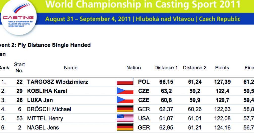2011年ICSF世界選手権チェコ大会2種決勝