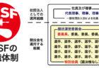 2019年HCK春季函館競技会 開催案内