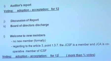 JCSFはICSFの正会員として承認されました