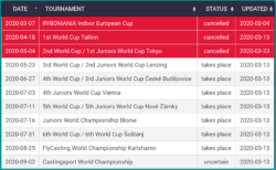 World Cup 2nd 東京大会中止のお知らせ